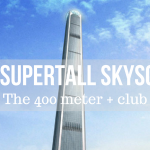 New China and its 400m+ Supertall Skyscrapers